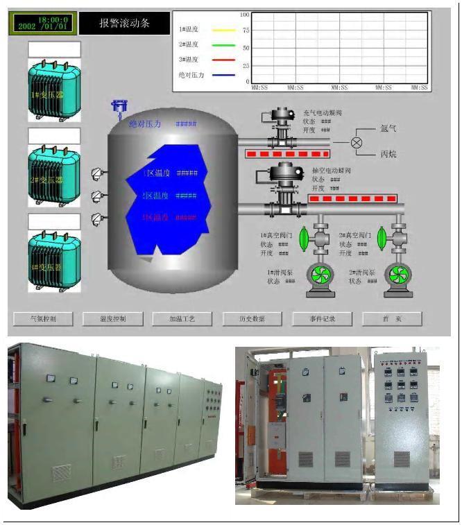 变频器控制柜(变频器电控柜/电气控制柜)可广泛应用于冶金、化工、石油、供水、矿山、建材、电机行业等泵类、风机、压缩机、轧机、注塑机、污水处理、皮带运输机等各种中压电机设备。变频柜采用封闭柜式结构,防护等级一般为IP20,IP21,IP30等,采用型材骨架,表面涂敷喷塑,且容易并柜安装。而且变频柜还有以下几大优点1、 启、停控制功能变频柜面板上设置变频启动,变频停止按钮,用于变频装置的运行控制,便于现场操作。2、频率(速度)调整变频柜面板上设置频率调整电位器,可以很方便的手动调节变频器的输出频率,用以控制电