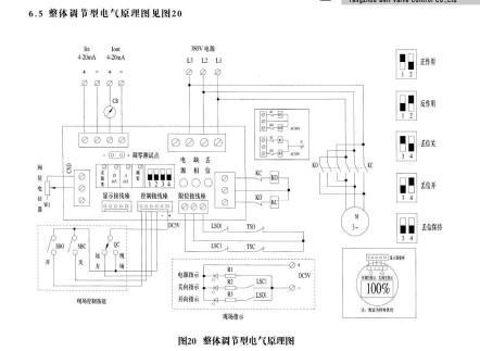 西门子电动执行器,罗托克电动执行器,直行程电动执行器,角行程电动
