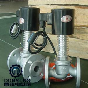 电磁阀用于控制液压流动方向,工厂的机械装置一般都由液压钢控制,所以图片