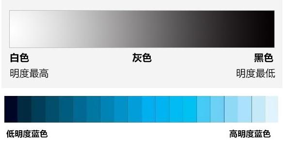 色彩明度渐变ppt_色彩的明度图片 色彩的明度ppt - 电影天堂