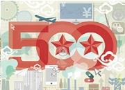 电商强势入围中国500强 京东、唯品会榜上有名
