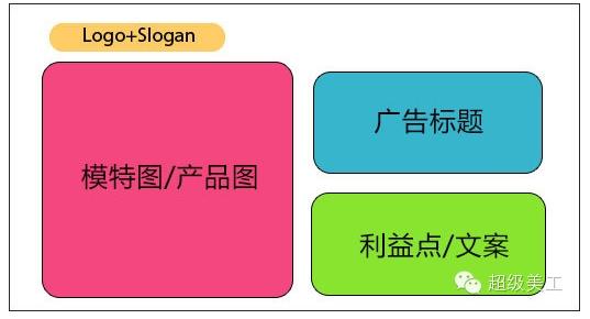左图右字型banner结构