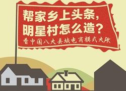 8大淘宝村模式PK:明星村怎么造?
