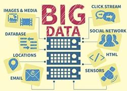 大数据营销弊端你可知?