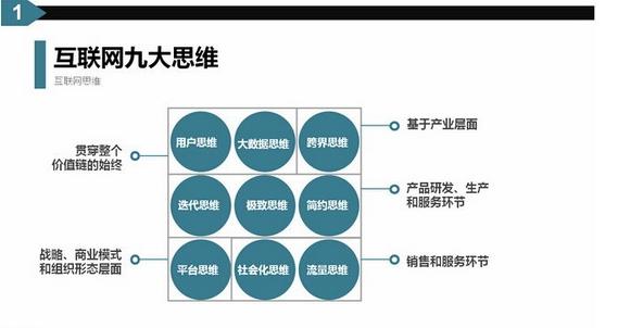 信息中心 互联网思维   什么叫互联网思维这是掌握整个互联网流量入口图片