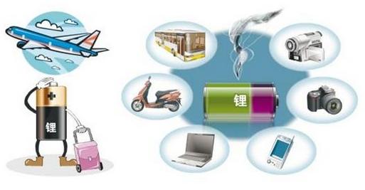 锂金属电池一般是使用二氧化锰为正极材料图片