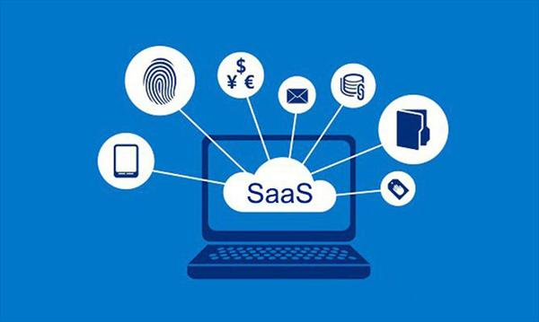 SaaS,Salesforce,中国企业服务