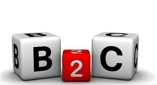 外贸B2B平台,技巧